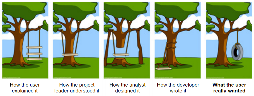 User Experience Trajectory.png